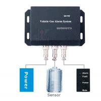 Vehicle Gas Alarm System