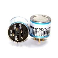 NDIR Infrared CO2 Gas Sensor