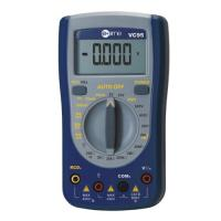 Digital Multimeter with RCD
