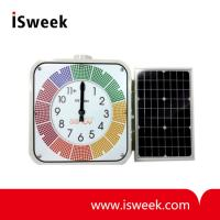 Outdoor UV Index Meter