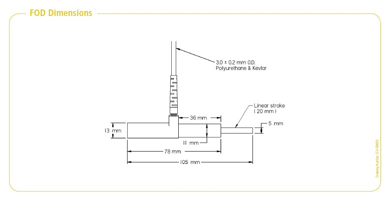 Linear Position and Displacement Sensor FOD